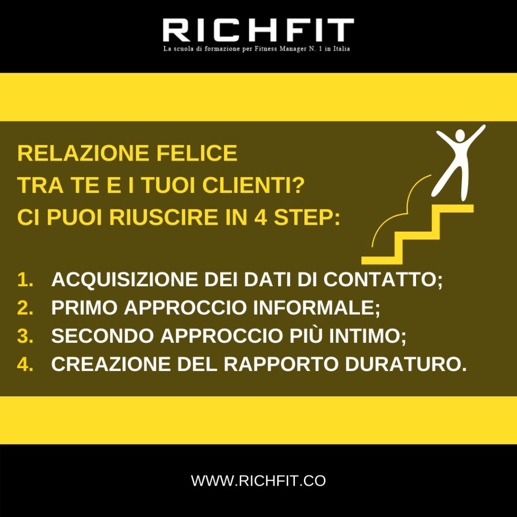 Richfit - Emanuele Pianelli